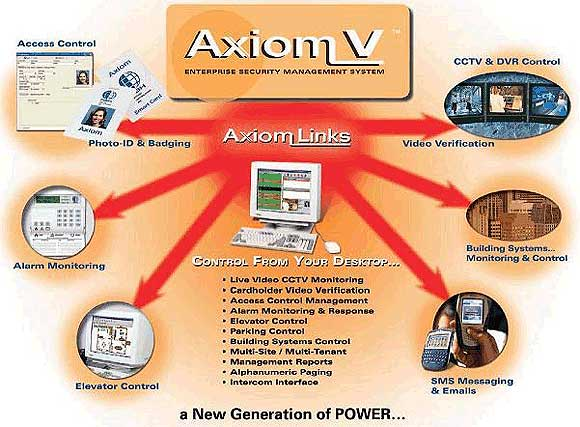 AxiomV Access Control System Diagram